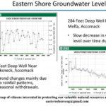 Factsheet: Regarding Drinking Water on the Eastern Shore