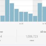 Cape Charles Mirror Reaches One Million Views